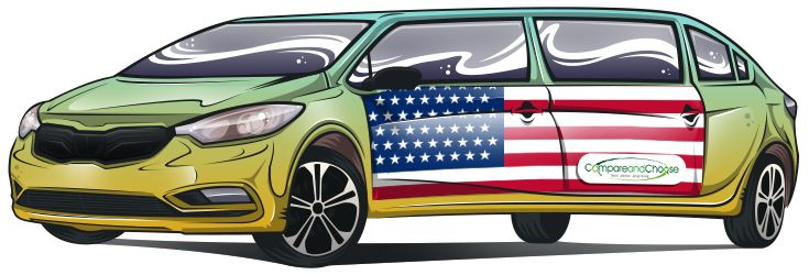 Car Hire America